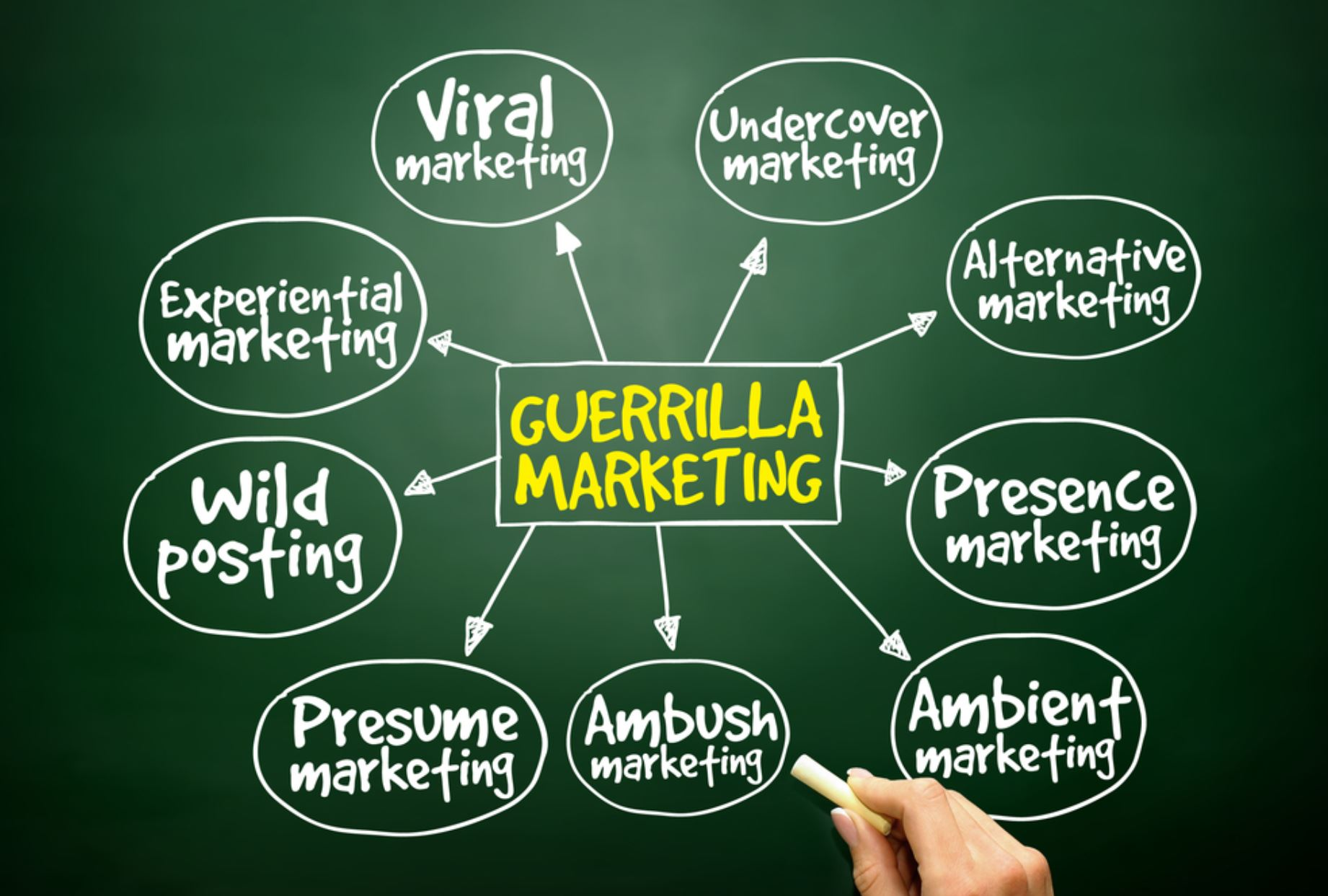 MeetUp sobre marketing de guerrilla